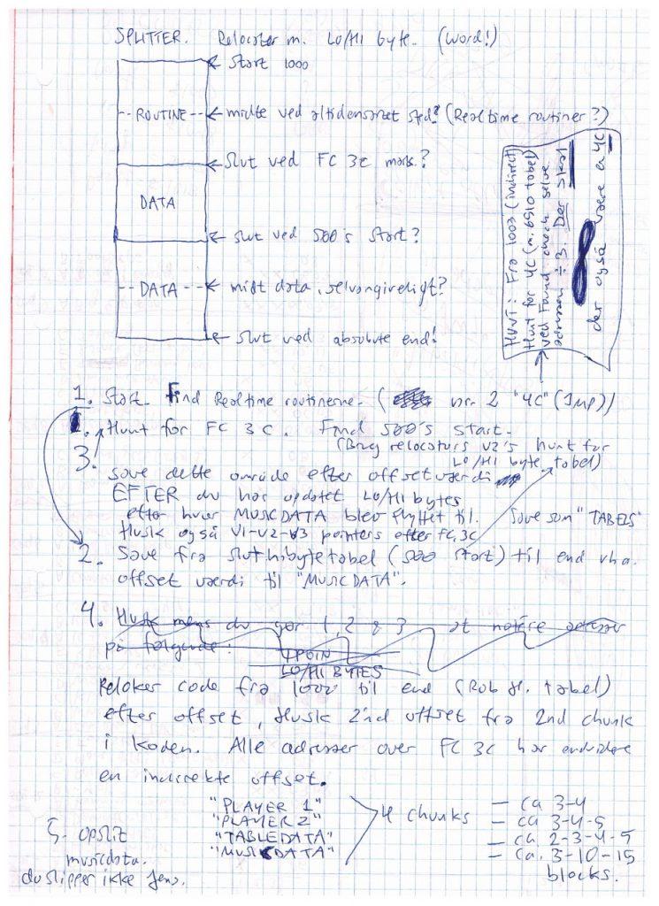 Splitter Notes